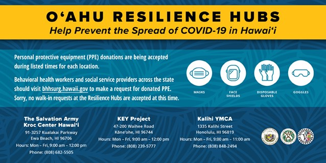 Hawaii Community Foundation Oahu Resilience Hubs featured image