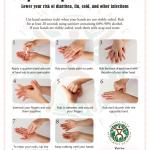 Handwashing flyer