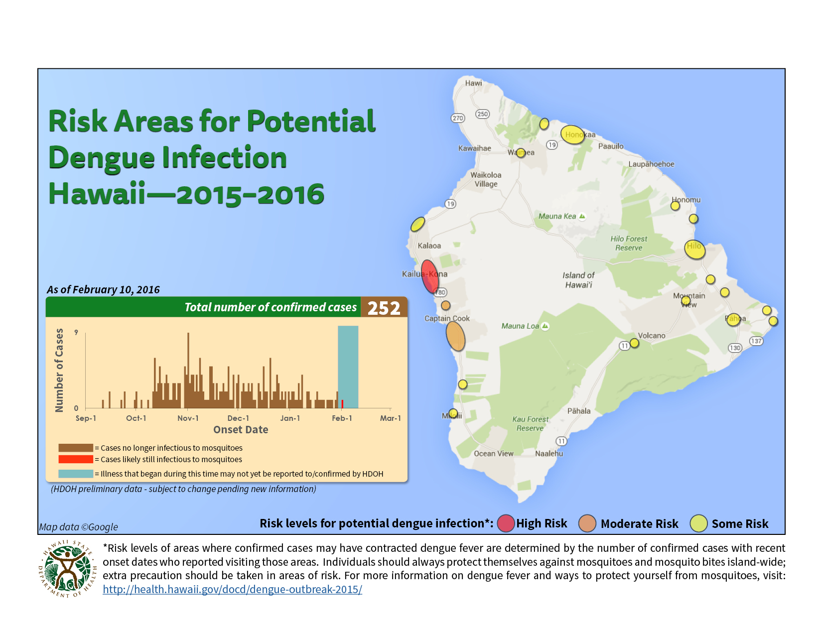 officials downplay big island dengue proclamation travel