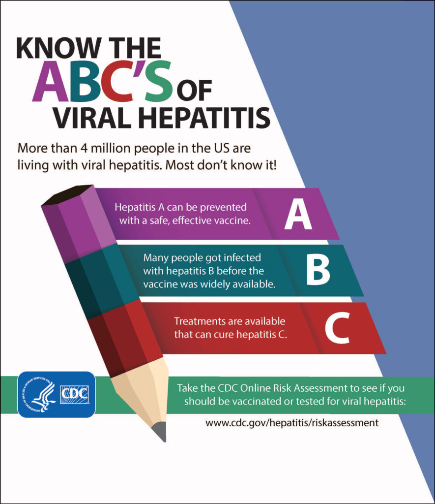 ABC's of Viral Hepatitis: Hep A can be prevented with vaccine. Many people are already infected with Hep B. Treatments are available for Hep C.