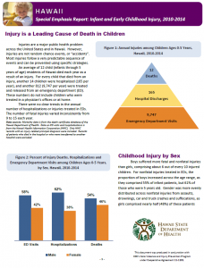 hawaii-child-injury-special-emphasis-report-2015-cover