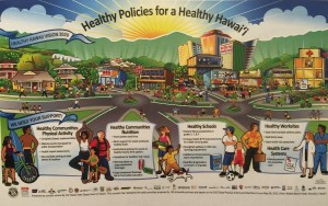 Hawaii Named Healthiest State in the Nation…But There's Still Has Room for Improvement post thumbnail