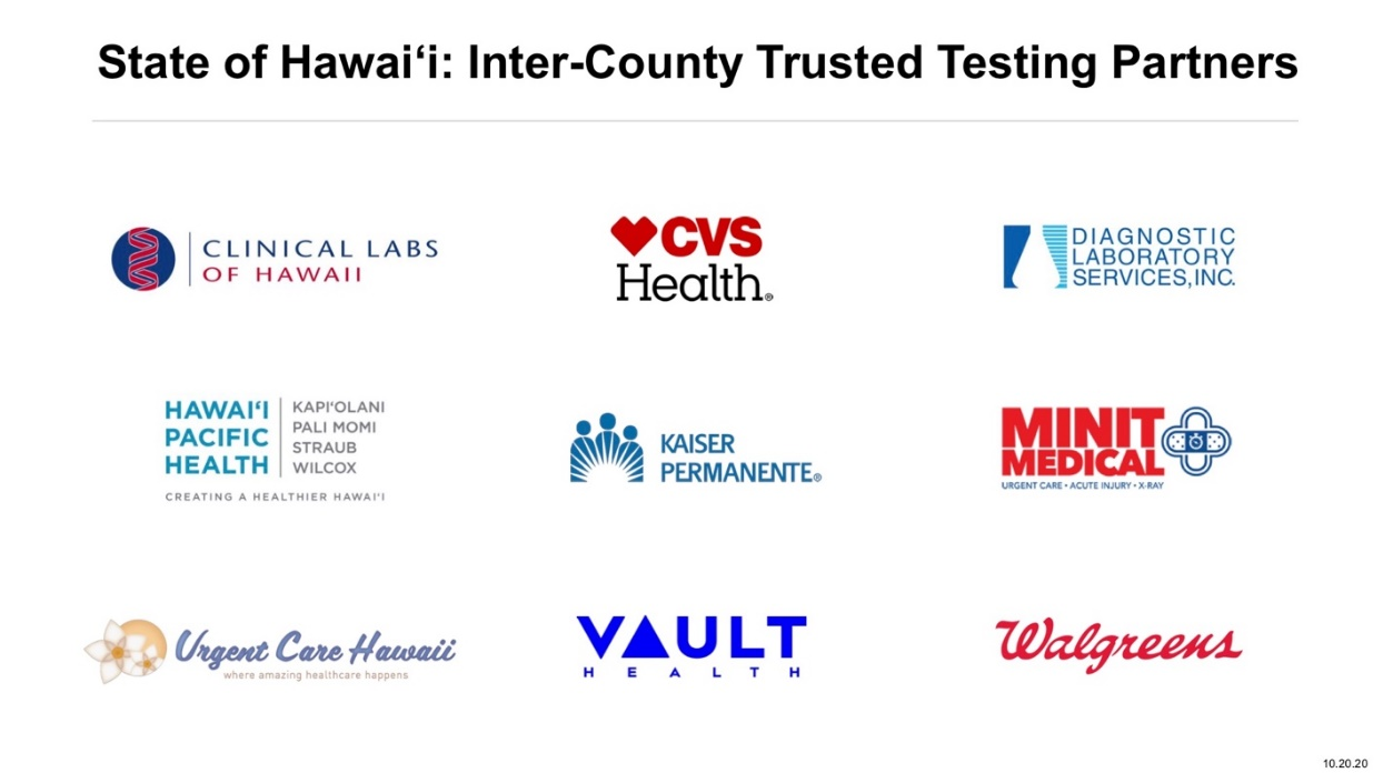 Inter Island Testing Partners - October 26 2020