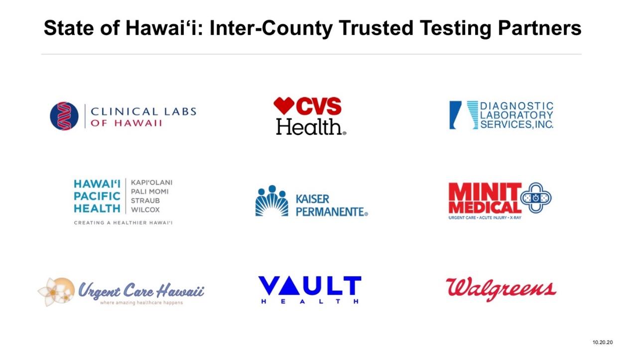 Inter Island Testing Partners - October 26 2020