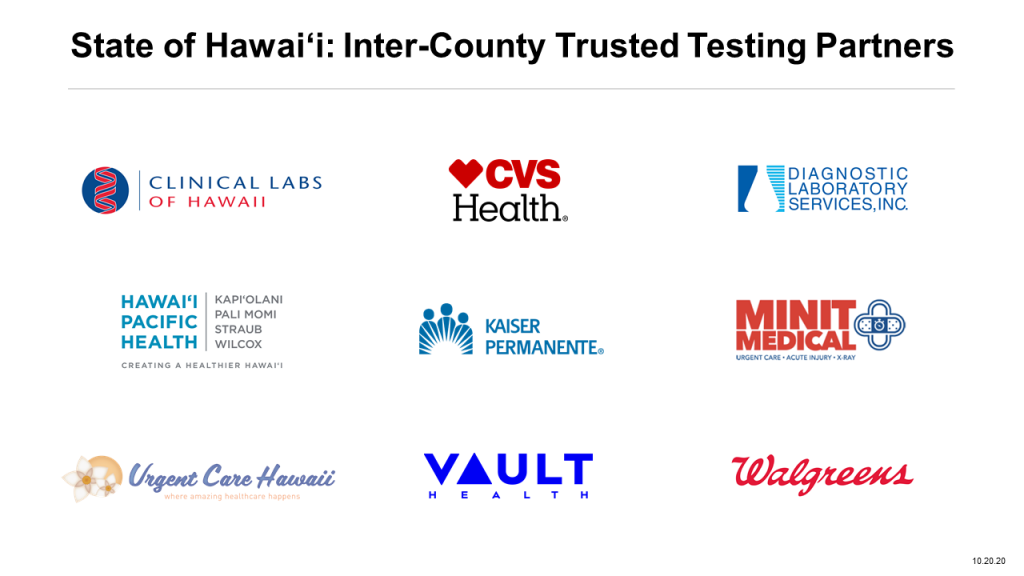 Logos of Inter-County trusted testing and travel partners