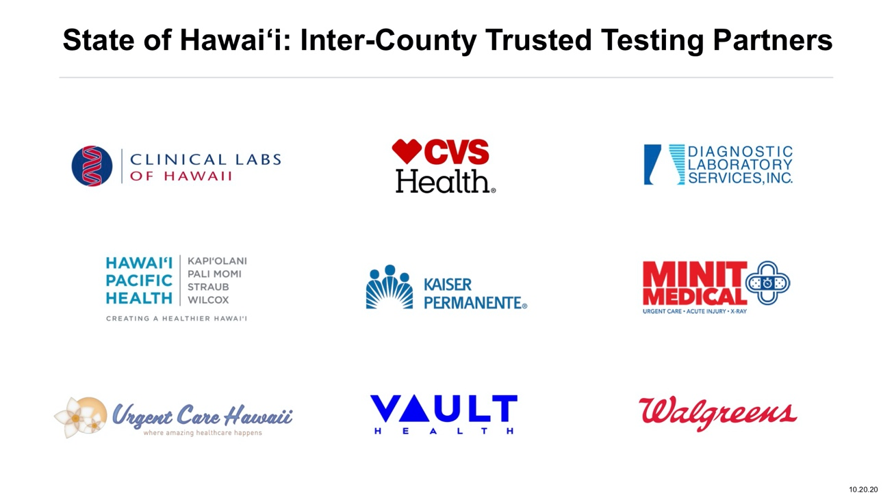 Interisland Trusted Testing Partners - Nov 2 2020