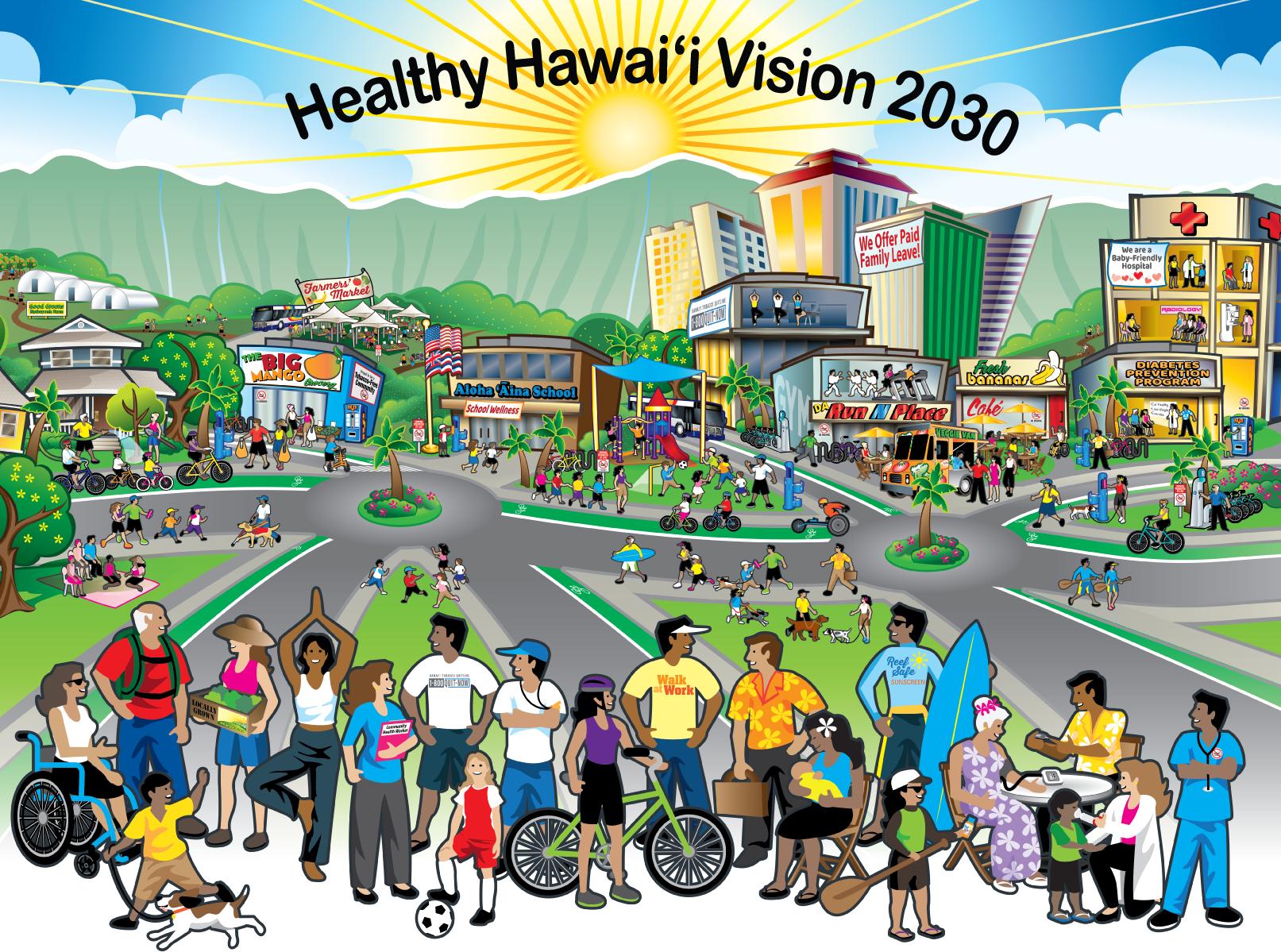 Healthy Hawaii Vision 2030